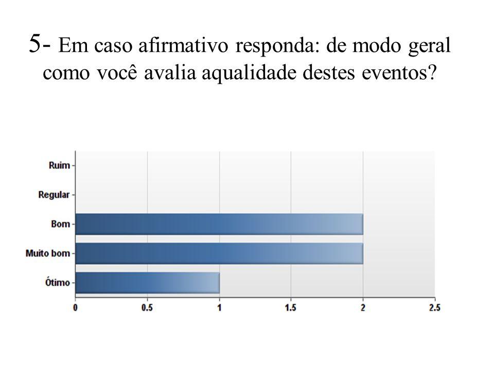 5- Em caso afirmativo responda: de modo geral como você avalia aqualidade destes eventos