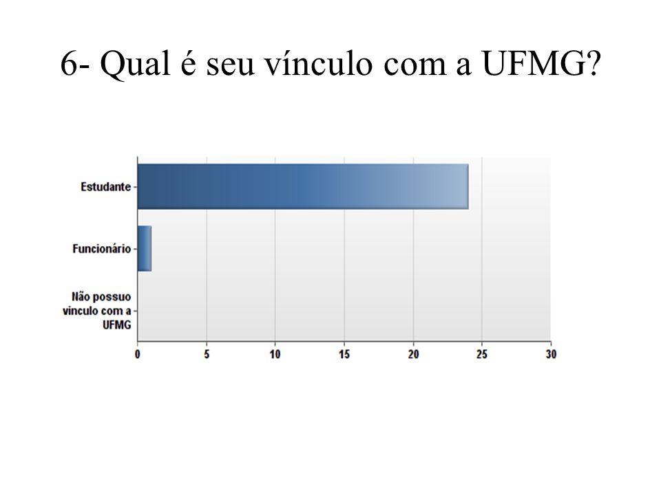 6- Qual é seu vínculo com a UFMG