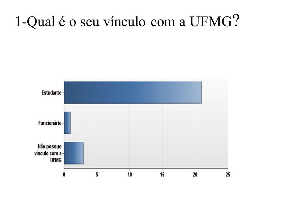 1-Qual é o seu vínculo com a UFMG