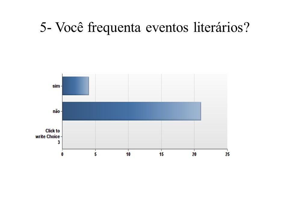 5- Você frequenta eventos literários