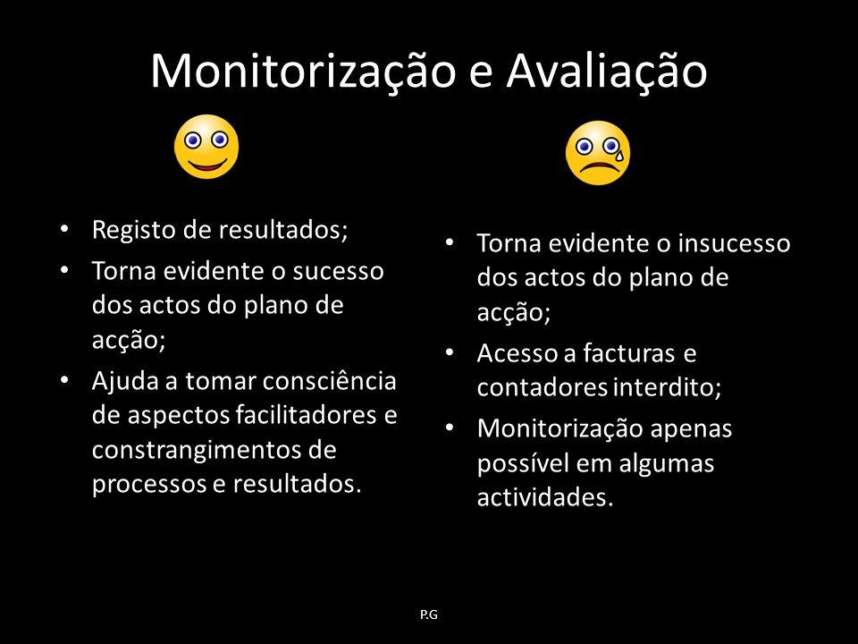 Monitorização e Avaliação