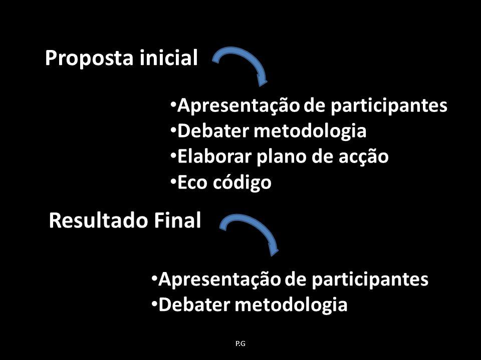 Proposta inicial Resultado Final Apresentação de participantes