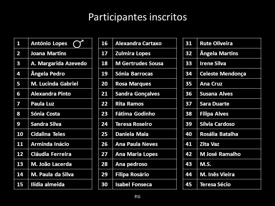 Participantes inscritos