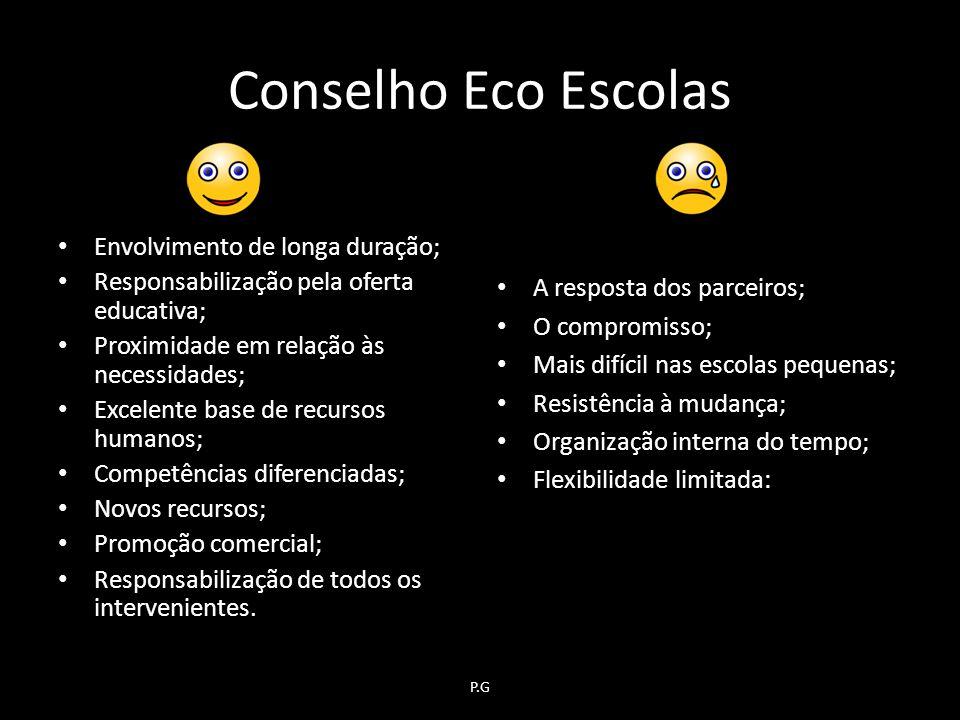 Conselho Eco Escolas Envolvimento de longa duração;