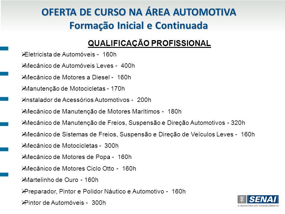 OFERTA DE CURSO NA ÁREA AUTOMOTIVA Formação Inicial e Continuada