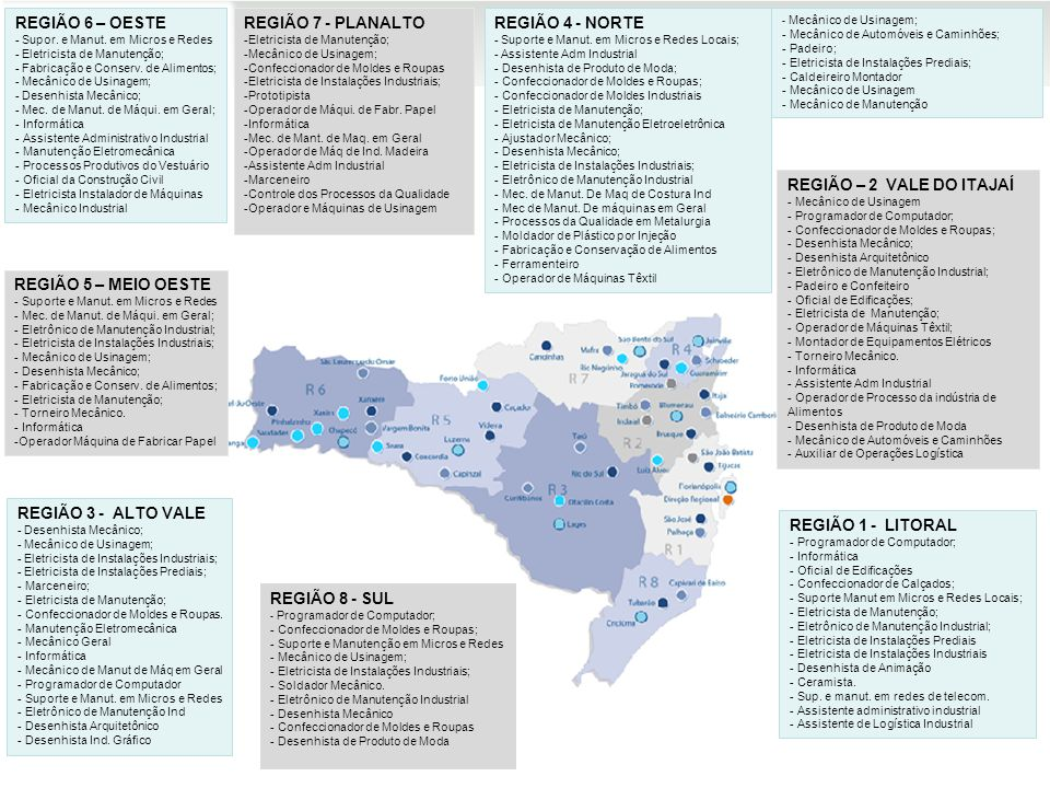 REGIÃO 4 - NORTE - Suporte e Manut. em Micros e Redes Locais;