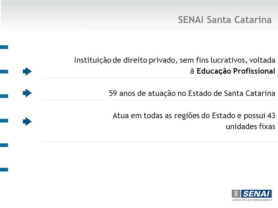 SENAI Santa Catarina