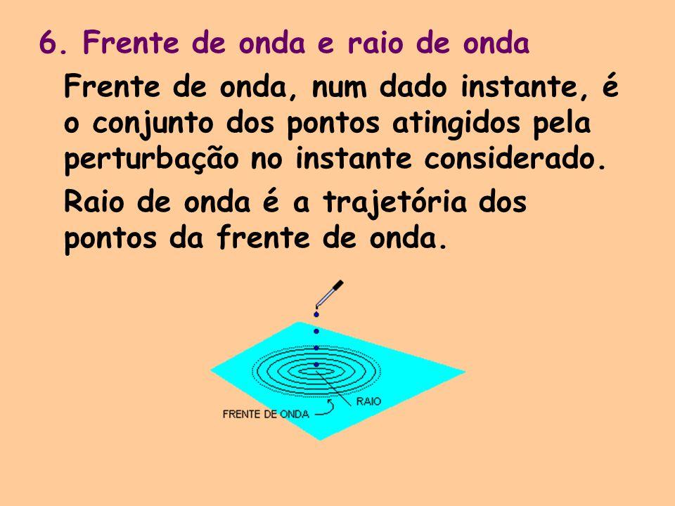 6. Frente de onda e raio de onda