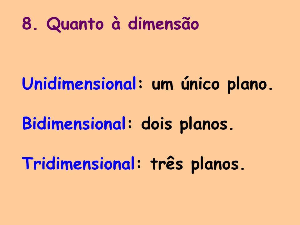 8. Quanto à dimensão Unidimensional: um único plano.