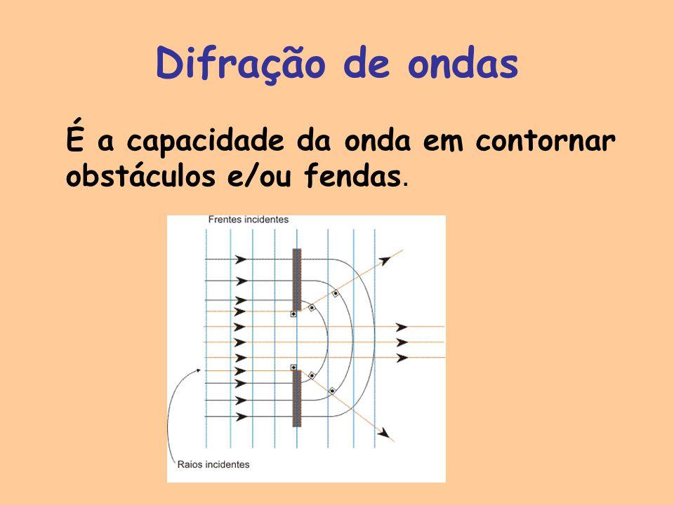 Difração de ondas É a capacidade da onda em contornar obstáculos e/ou fendas.