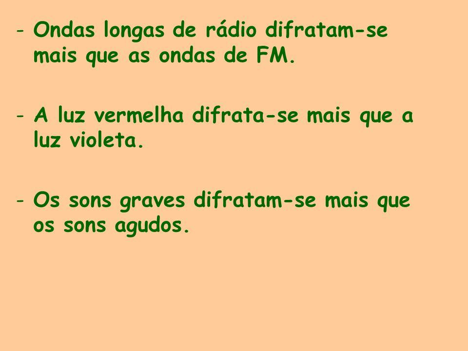 Ondas longas de rádio difratam-se mais que as ondas de FM.