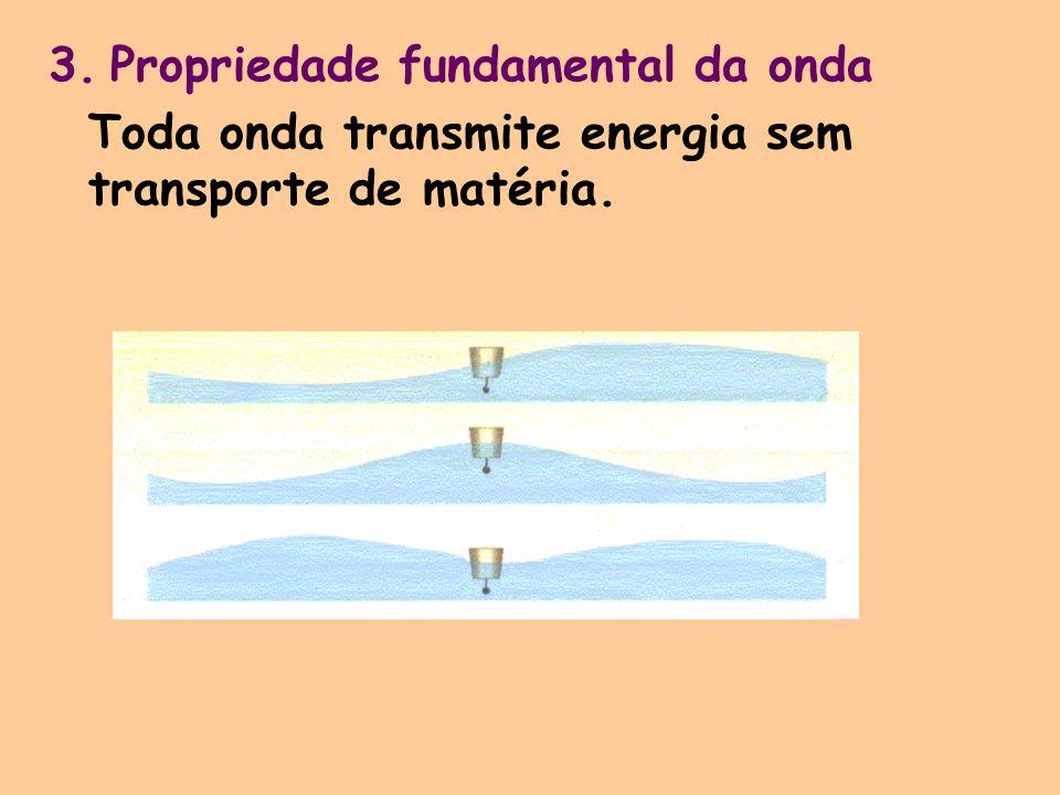 3. Propriedade fundamental da onda