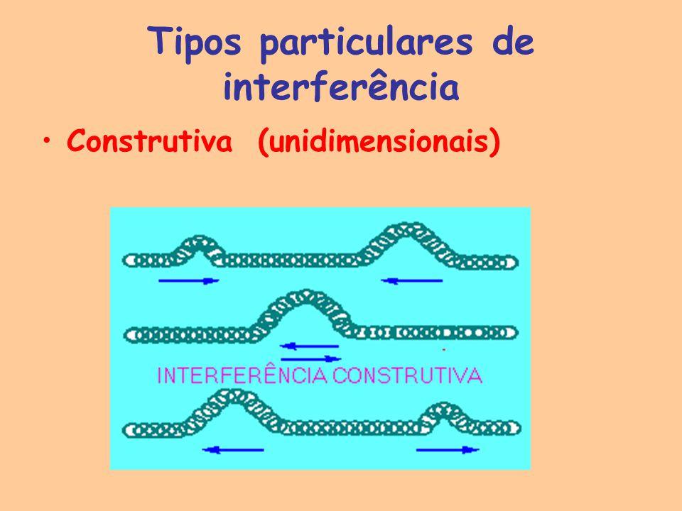 Tipos particulares de interferência