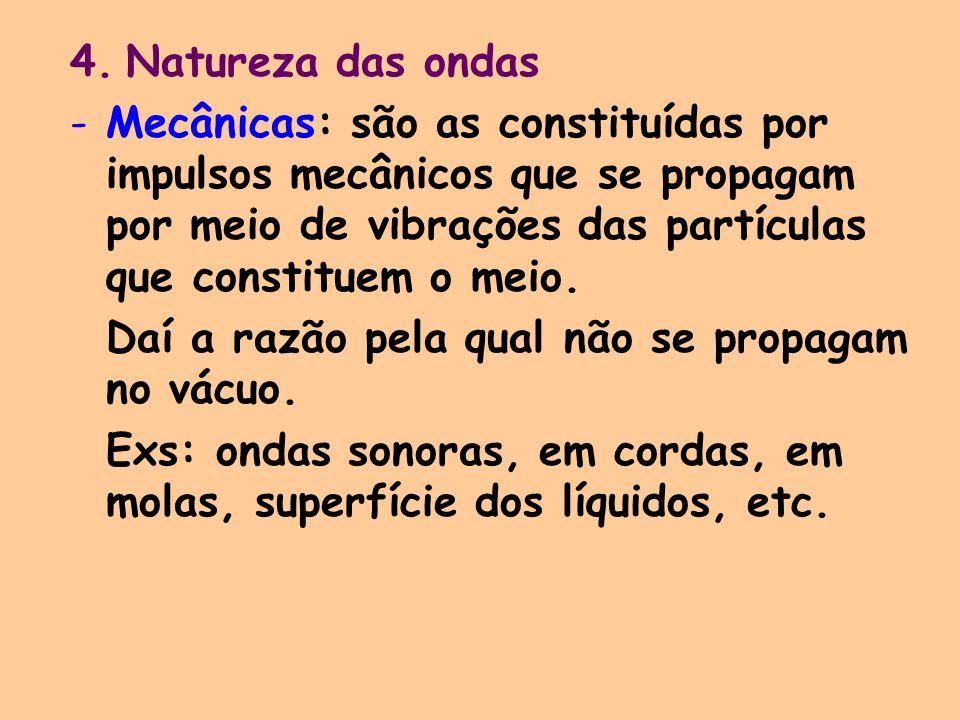 4. Natureza das ondas