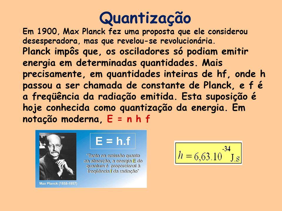 Quantização Em 1900, Max Planck fez uma proposta que ele considerou desesperadora, mas que revelou-se revolucionária.