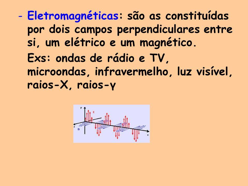 Eletromagnéticas: são as constituídas por dois campos perpendiculares entre si, um elétrico e um magnético.