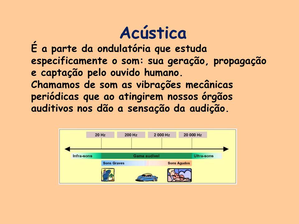Acústica É a parte da ondulatória que estuda especificamente o som: sua geração, propagação e captação pelo ouvido humano.