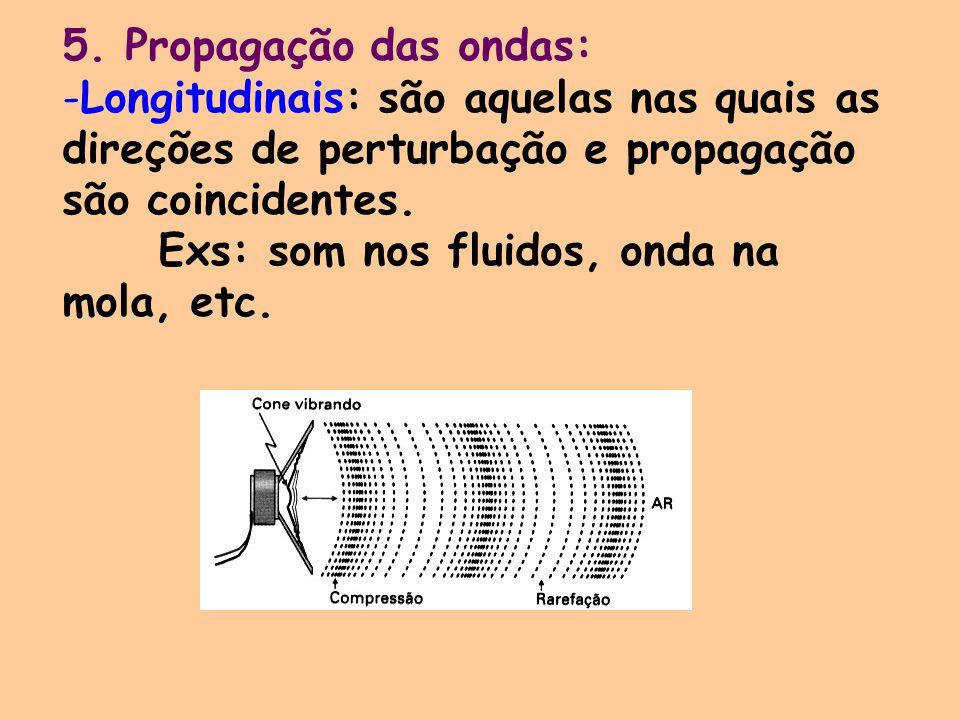 5. Propagação das ondas: Longitudinais: são aquelas nas quais as direções de perturbação e propagação são coincidentes.
