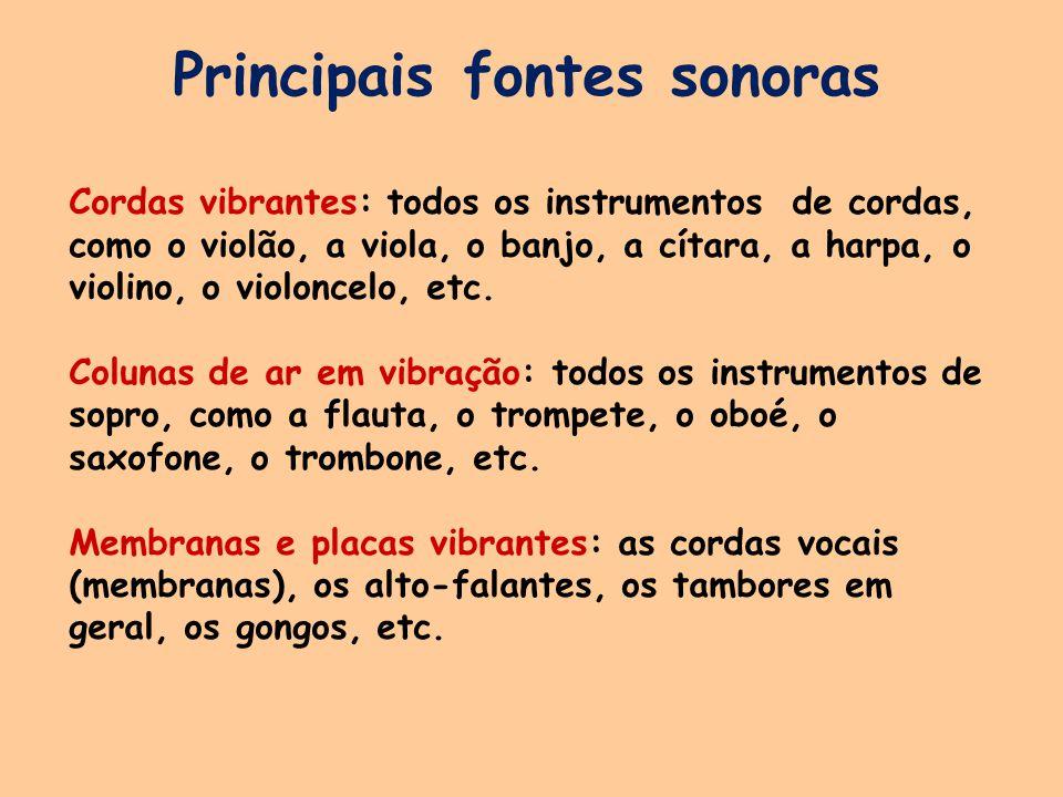 Principais fontes sonoras