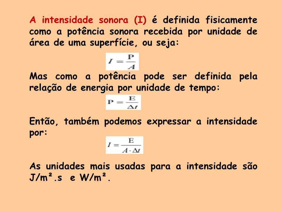 A intensidade sonora (I) é definida fisicamente como a potência sonora recebida por unidade de área de uma superfície, ou seja: