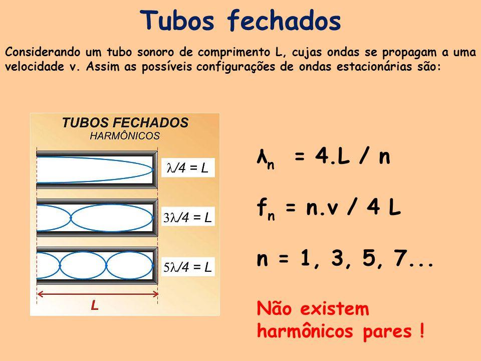 Tubos fechados λn = 4.L / n fn = n.v / 4 L n = 1, 3, 5, 7...
