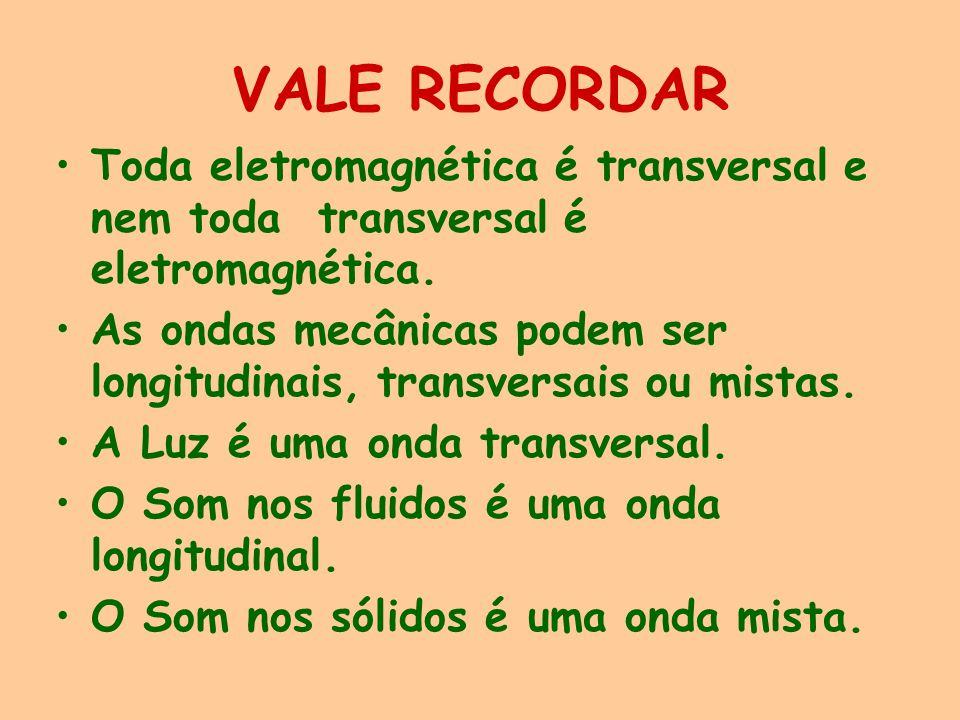 VALE RECORDAR Toda eletromagnética é transversal e nem toda transversal é eletromagnética.