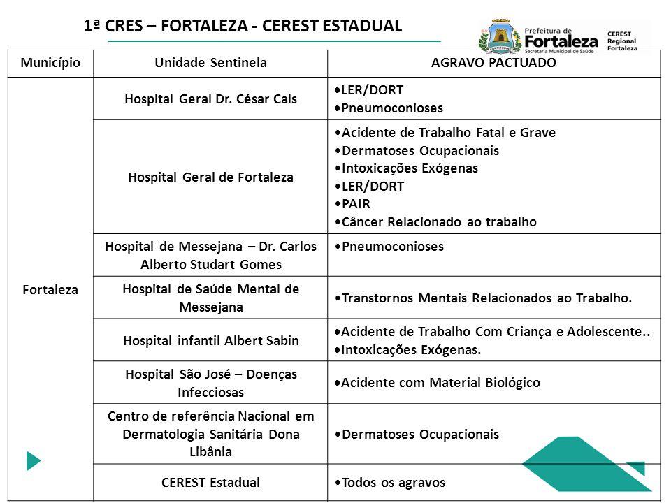 1ª CRES – FORTALEZA - CEREST ESTADUAL