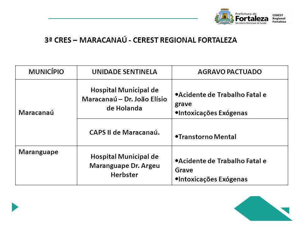 3ª CRES – MARACANAÚ - CEREST REGIONAL FORTALEZA