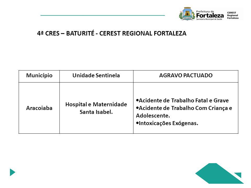 Hospital e Maternidade Santa Isabel.