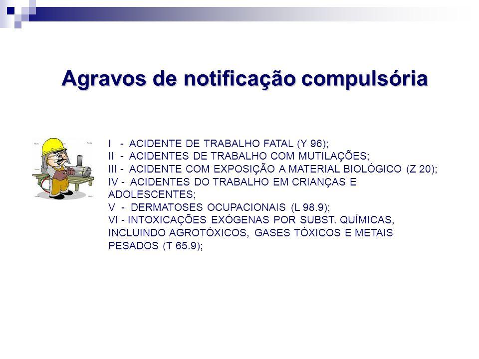 Agravos de notificação compulsória