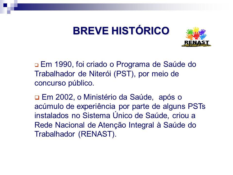BREVE HISTÓRICO Em 1990, foi criado o Programa de Saúde do Trabalhador de Niterói (PST), por meio de concurso público.
