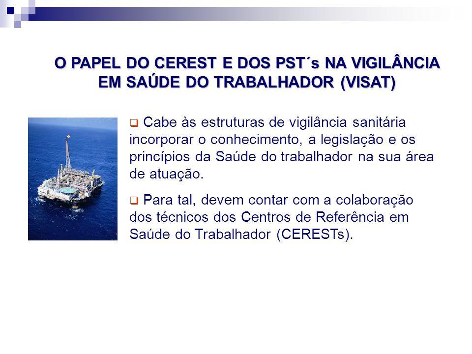 O PAPEL DO CEREST E DOS PST´s NA VIGILÂNCIA EM SAÚDE DO TRABALHADOR (VISAT)