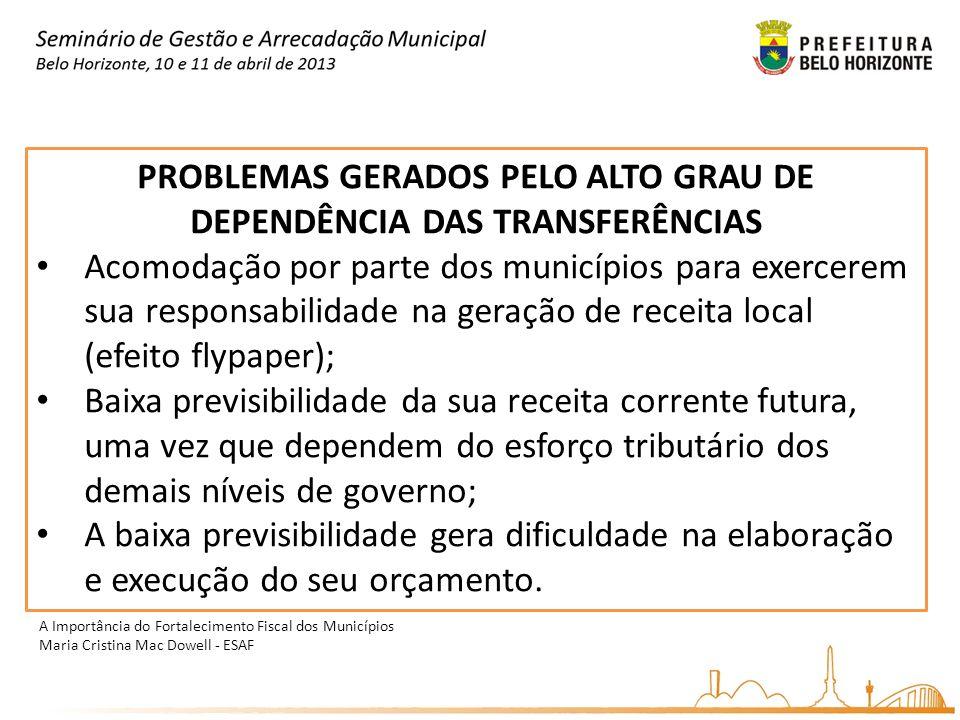 PROBLEMAS GERADOS PELO ALTO GRAU DE DEPENDÊNCIA DAS TRANSFERÊNCIAS