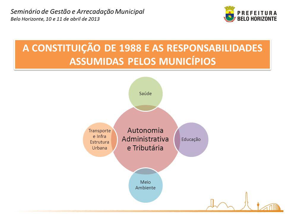 A CONSTITUIÇÃO DE 1988 E AS RESPONSABILIDADES ASSUMIDAS PELOS MUNICÍPIOS