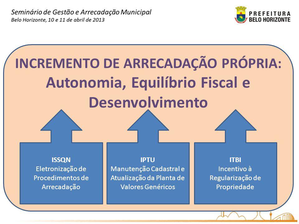 Autonomia, Equilíbrio Fiscal e Desenvolvimento