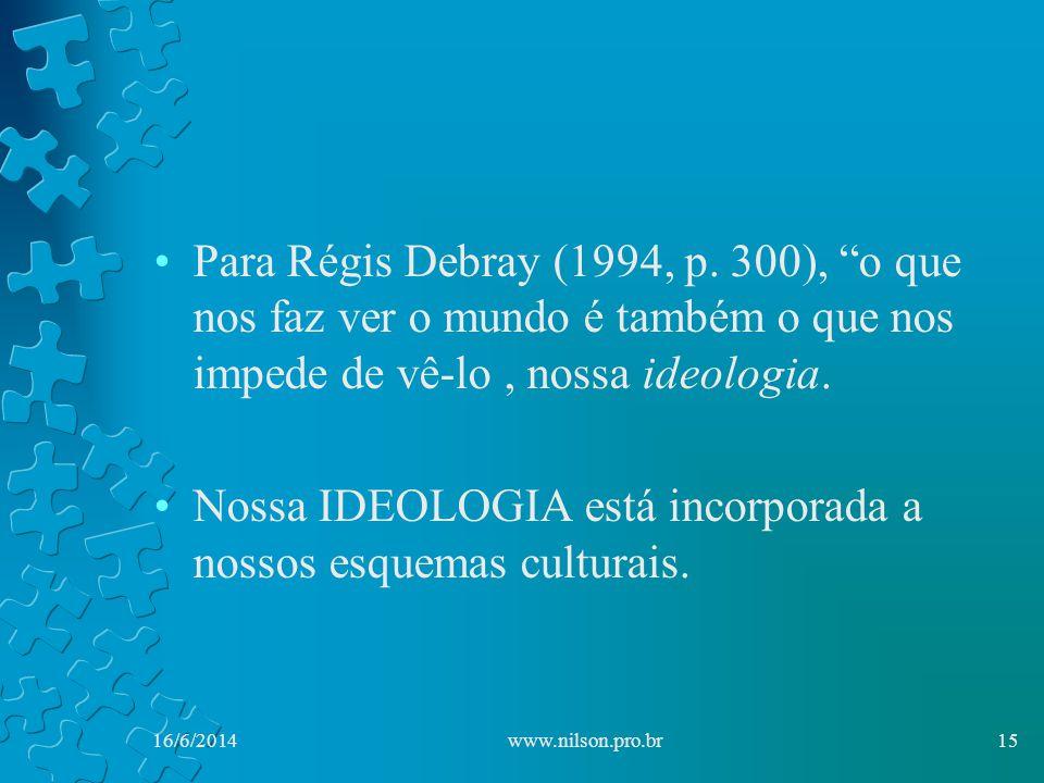 Nossa IDEOLOGIA está incorporada a nossos esquemas culturais.