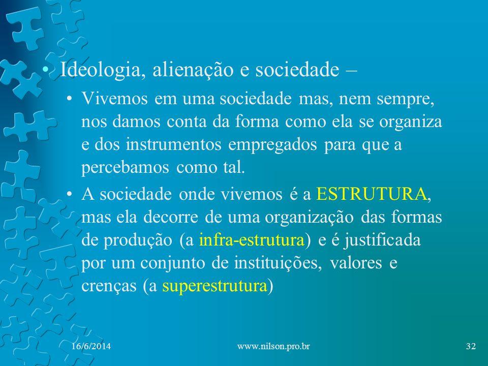 Ideologia, alienação e sociedade –