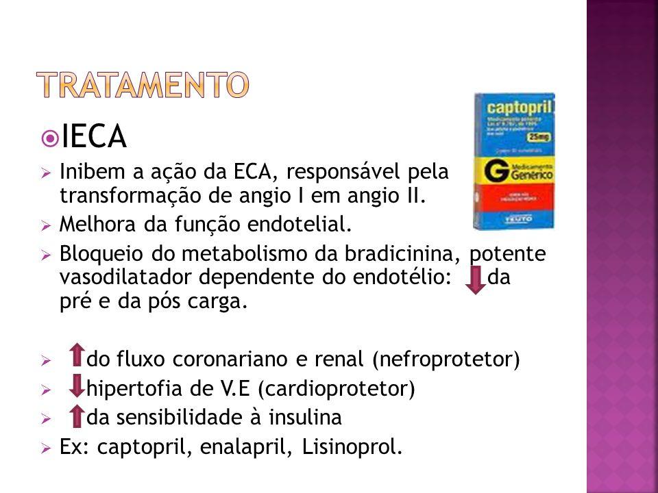 tratamento IECA. Inibem a ação da ECA, responsável pela transformação de angio I em angio II. Melhora da função endotelial.