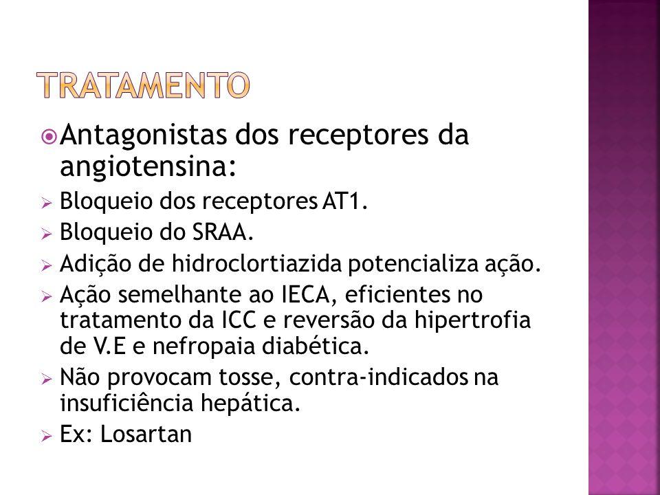 tratamento Antagonistas dos receptores da angiotensina: