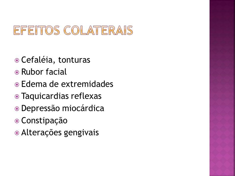 Efeitos colaterais Cefaléia, tonturas Rubor facial