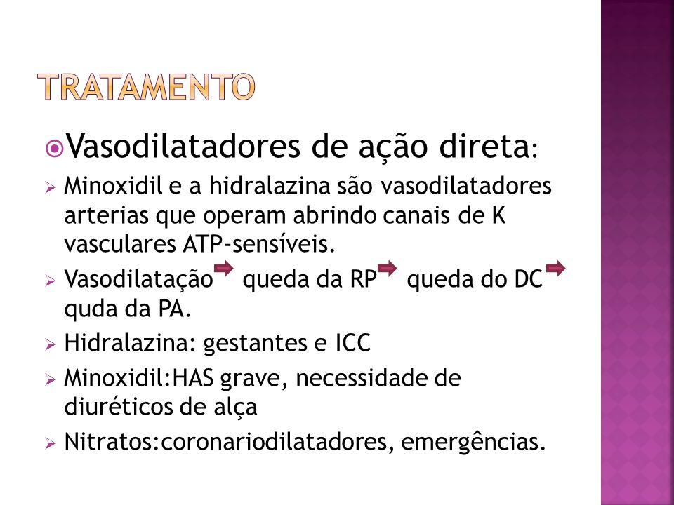 tratamento Vasodilatadores de ação direta: