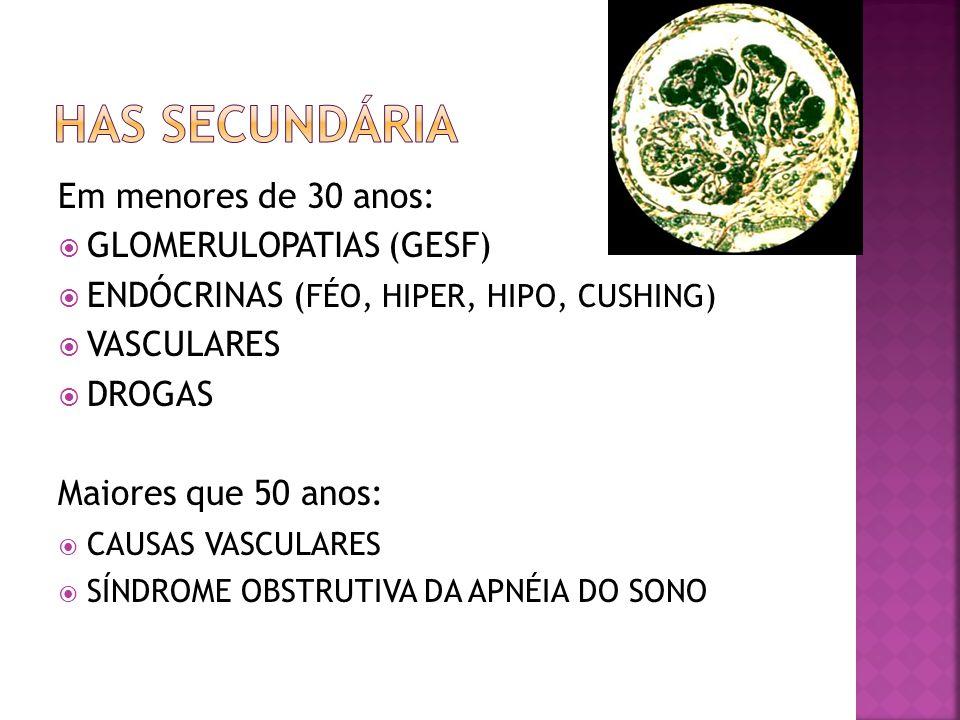 HAS SECUNDÁRIA Em menores de 30 anos: GLOMERULOPATIAS (GESF)