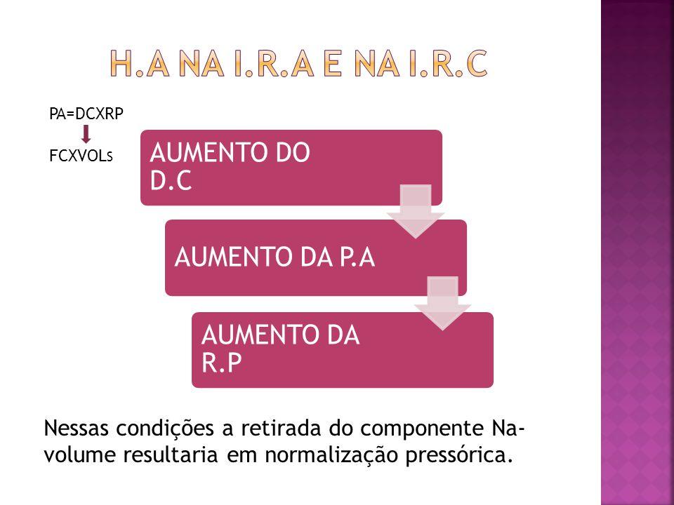 H.A NA I.R.A E NA I.R.C PA=DCXRP. AUMENTO DO D.C. AUMENTO DA P.A. AUMENTO DA R.P. FCXVOLS.
