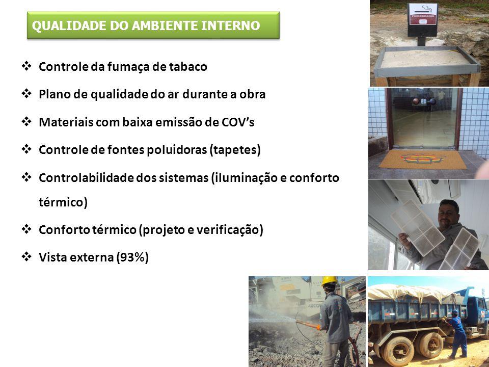 Controle da fumaça de tabaco Plano de qualidade do ar durante a obra