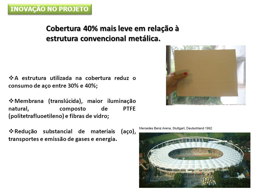 Cobertura 40% mais leve em relação à estrutura convencional metálica.