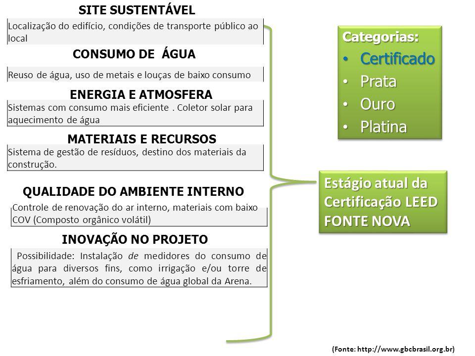 Certificado Prata Ouro Platina Estágio atual da Certificação LEED