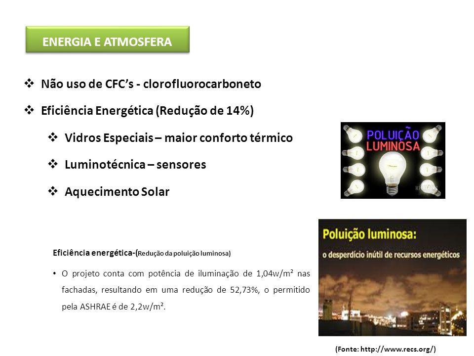 Não uso de CFC's - clorofluorocarboneto