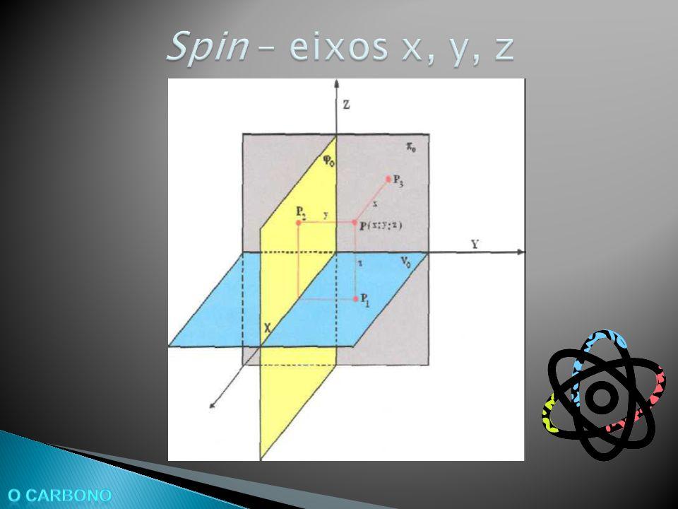 Spin – eixos x, y, z O Carbono
