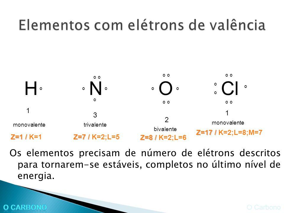 Elementos com elétrons de valência