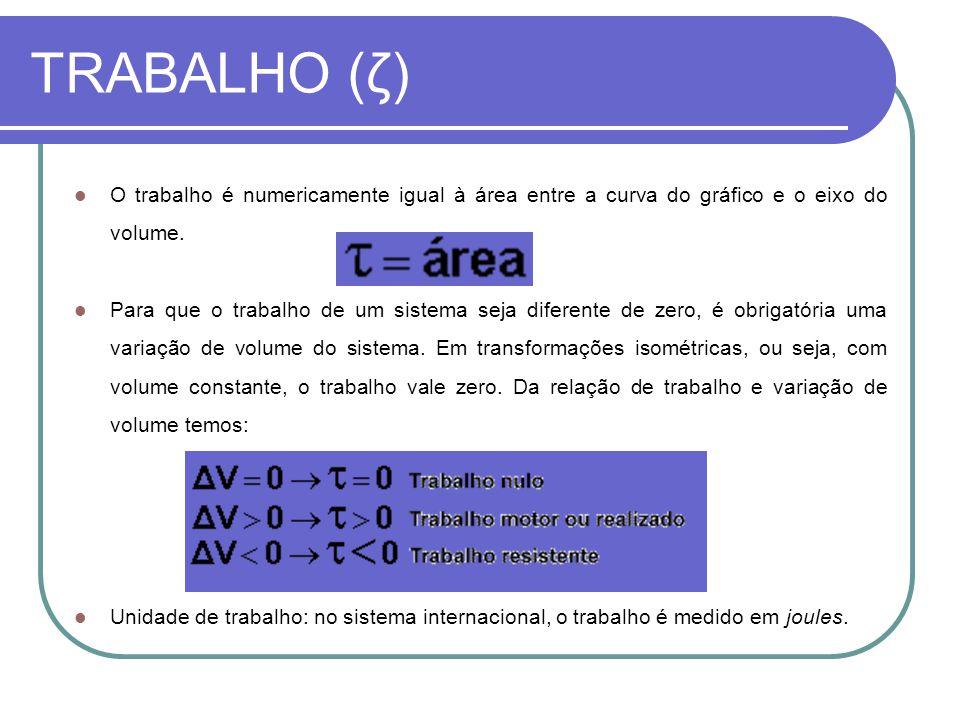 TRABALHO (ζ) O trabalho é numericamente igual à área entre a curva do gráfico e o eixo do volume.